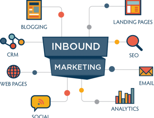 O Inbound Marketing